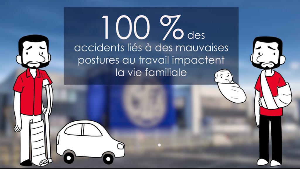 vidéo santé et sécurité au travail utilisation dessin